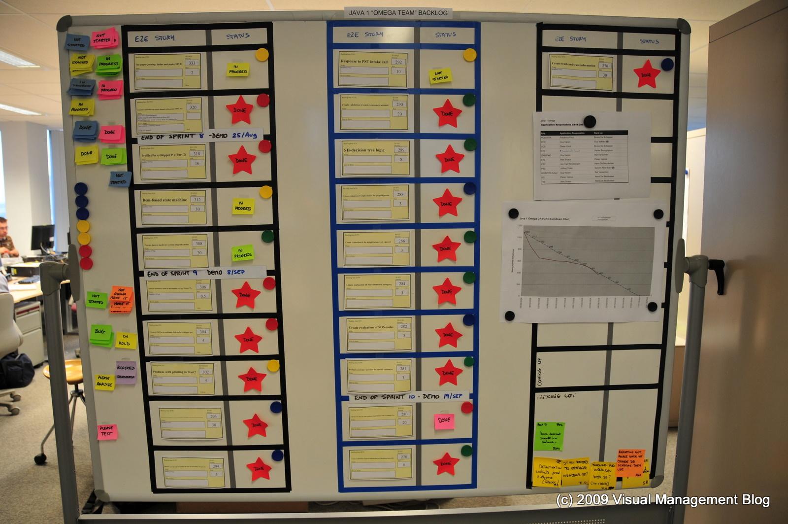 scrum task board template .