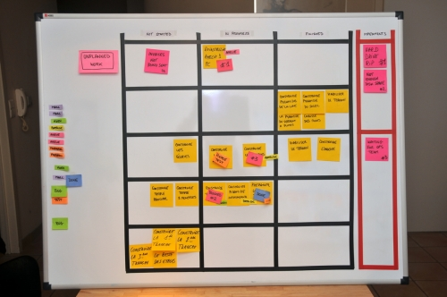 A finished scrum taskboard