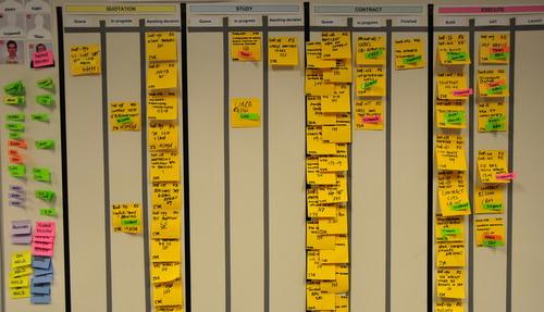 Visual Management Blog · Kanban boards